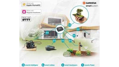 Das GARDENA smart System einrichten